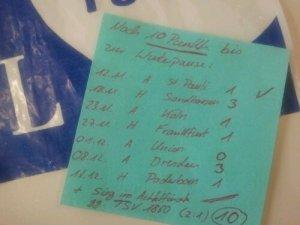 10 Punkte für Bochum